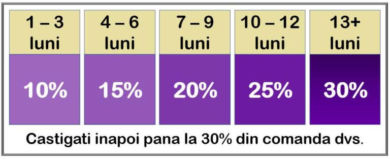30% inapoi uleiuri doterra