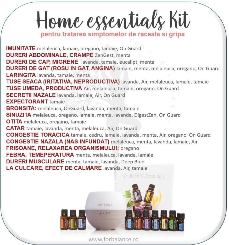 home kit raceala gripa